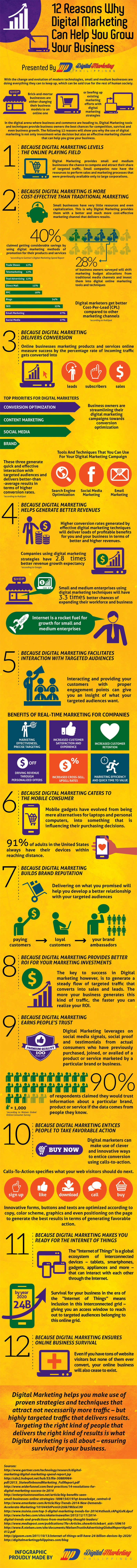 Digital marketing levels the playing field.