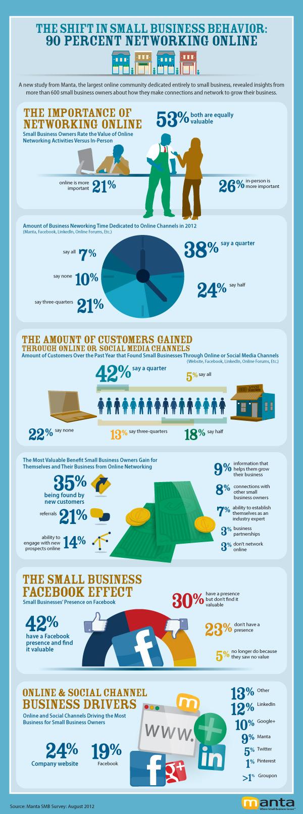 nonprofit.infographic