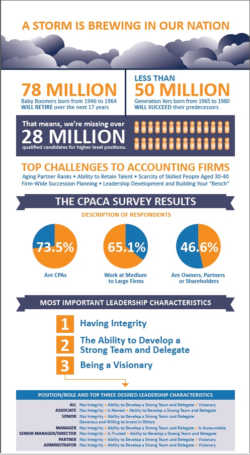 infographics.cpa