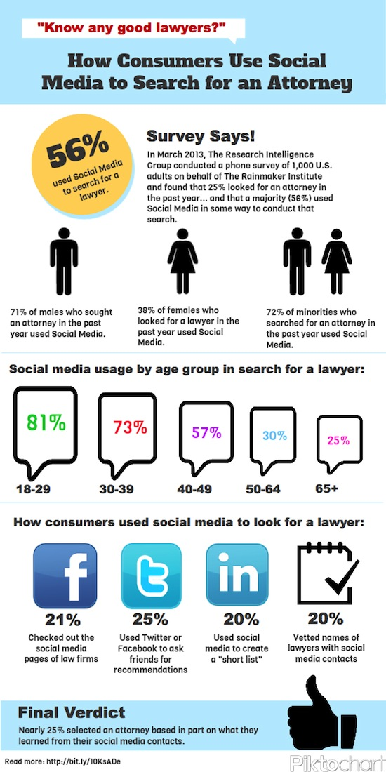 infographics.legal