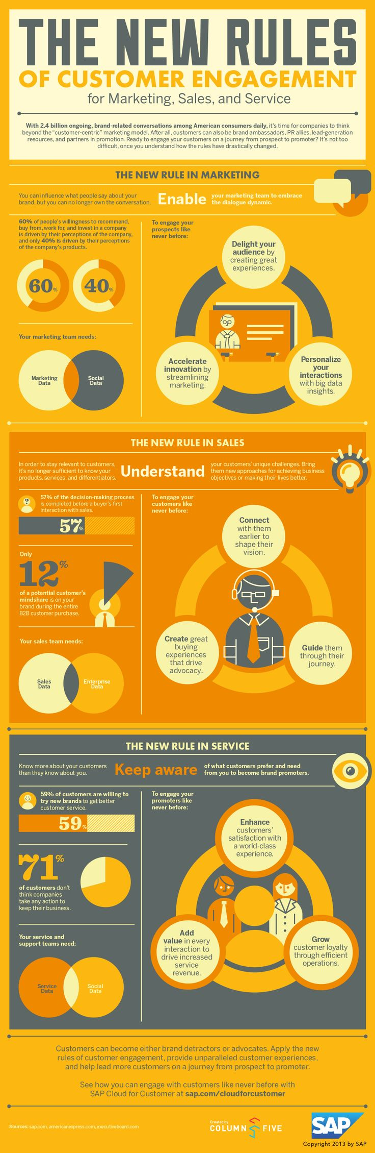 infographics.manufac